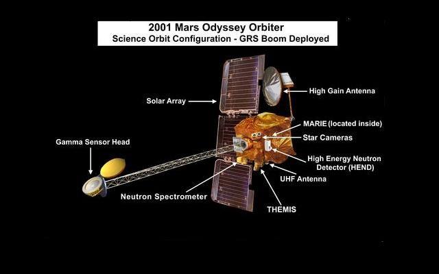 odyssey_orbiter_uhf_antenna_01