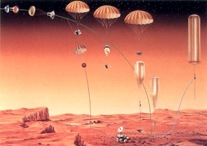 russian_mars_balloon_edi_diagram